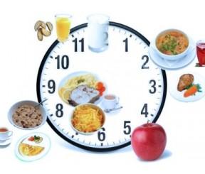 Сытное похудение: система дробного питания