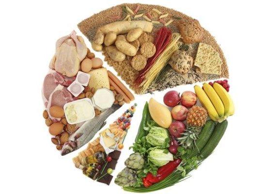 белково-углеводные продукты