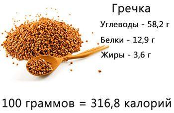 калорийность гречневой диеты