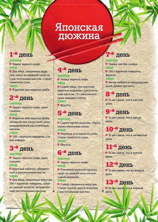 меню на 13 дней