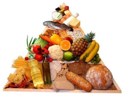 пирамида с хлебными продуктами