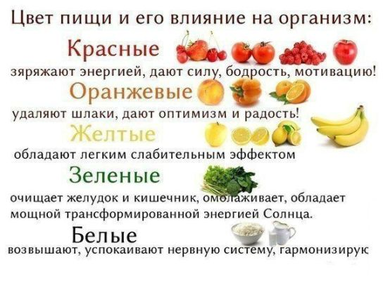 цветные продукты