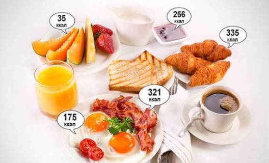 калории в блюдах
