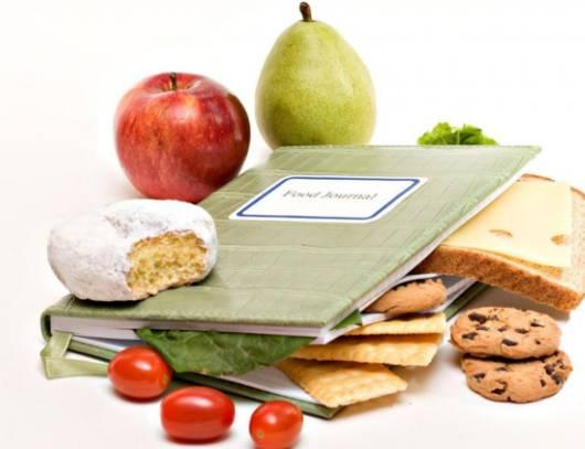 книга калорий