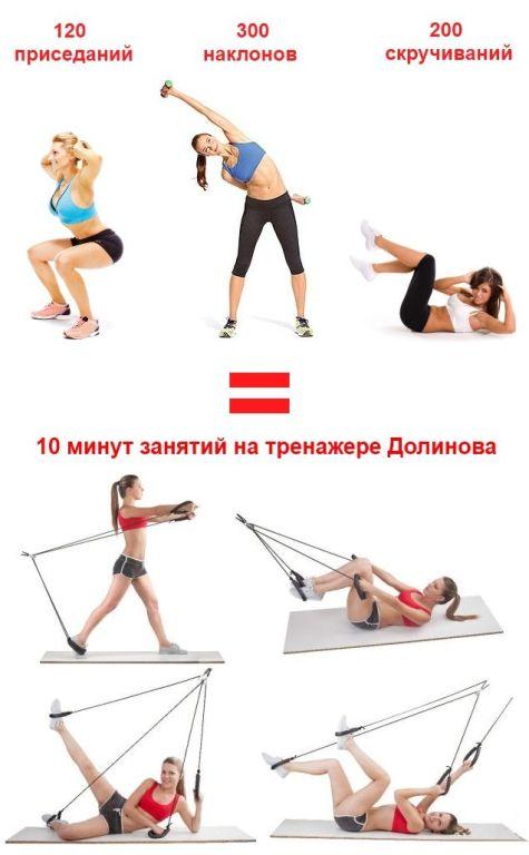 заменяемость фитнеса и тренажера