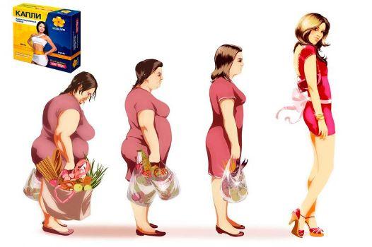 преображение в женщину