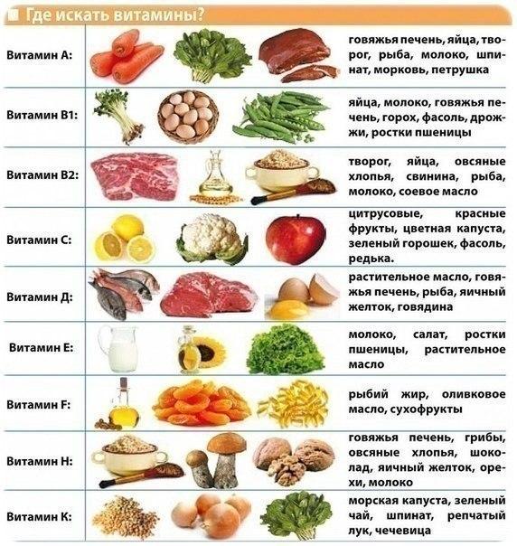 Схемы упражнений похудение